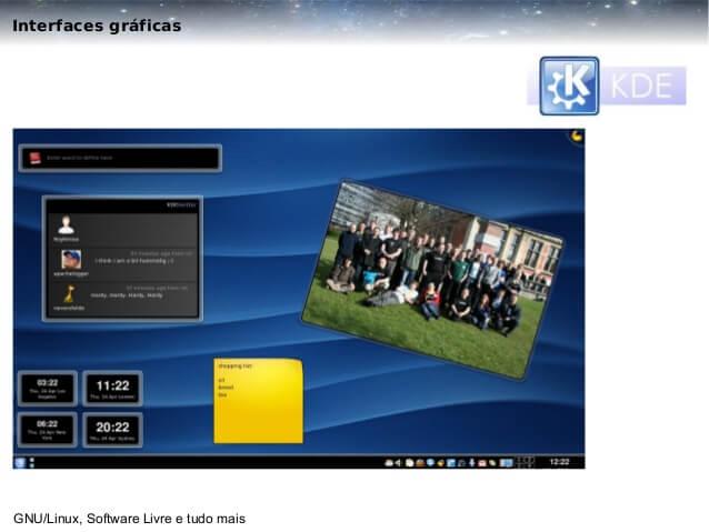 Interface KDE
